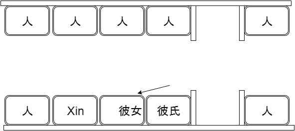 f:id:xinsg:20160215123747p:plain